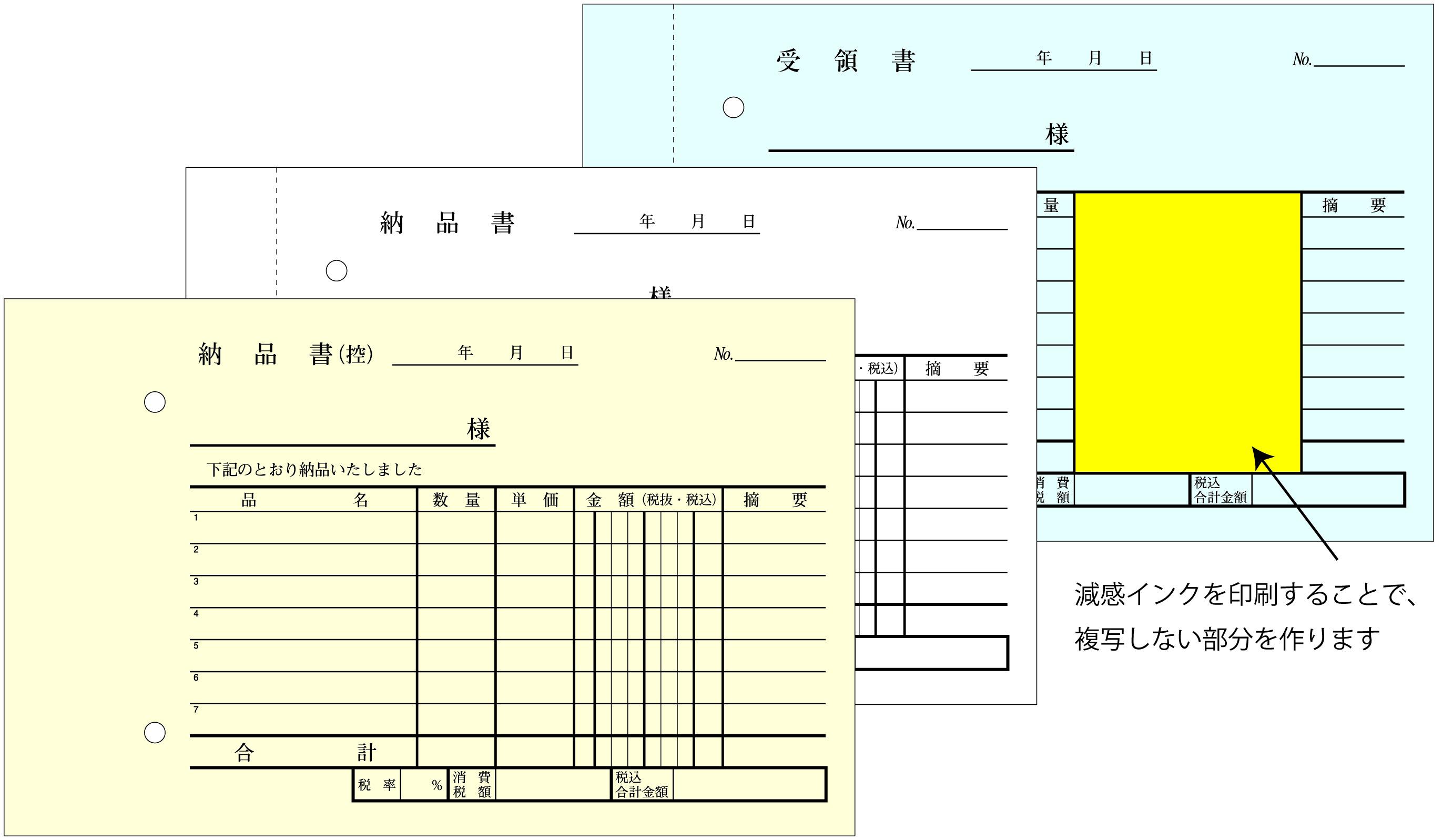 減感印刷について | 連続複写伝票などの伝票印刷