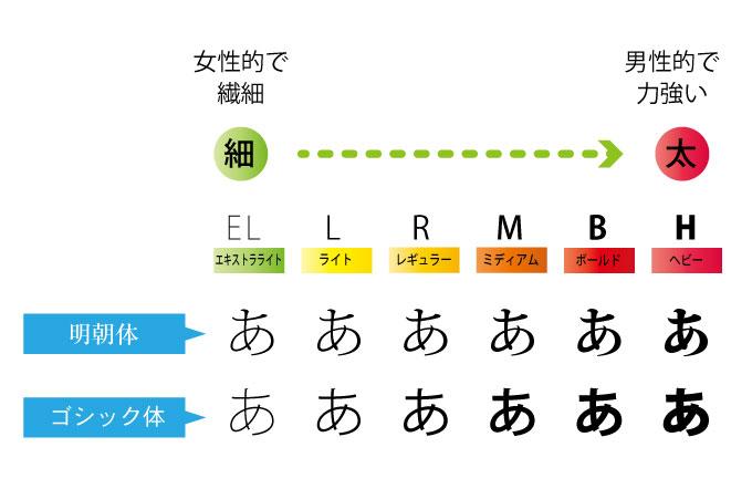和文イメージ