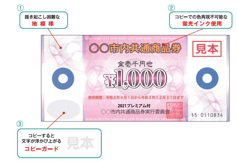 偽造防止の商品券
